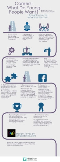 Life Careerism, Are You Offering It to Your Candidates Yet?  [INFOGRAPHIC]