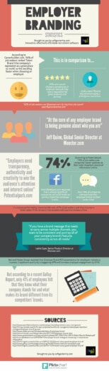 Employer Branding Statistics That You Need to Know [INFOGRAPHIC]