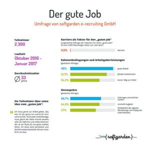 Infografik_DerGuteJob_270317