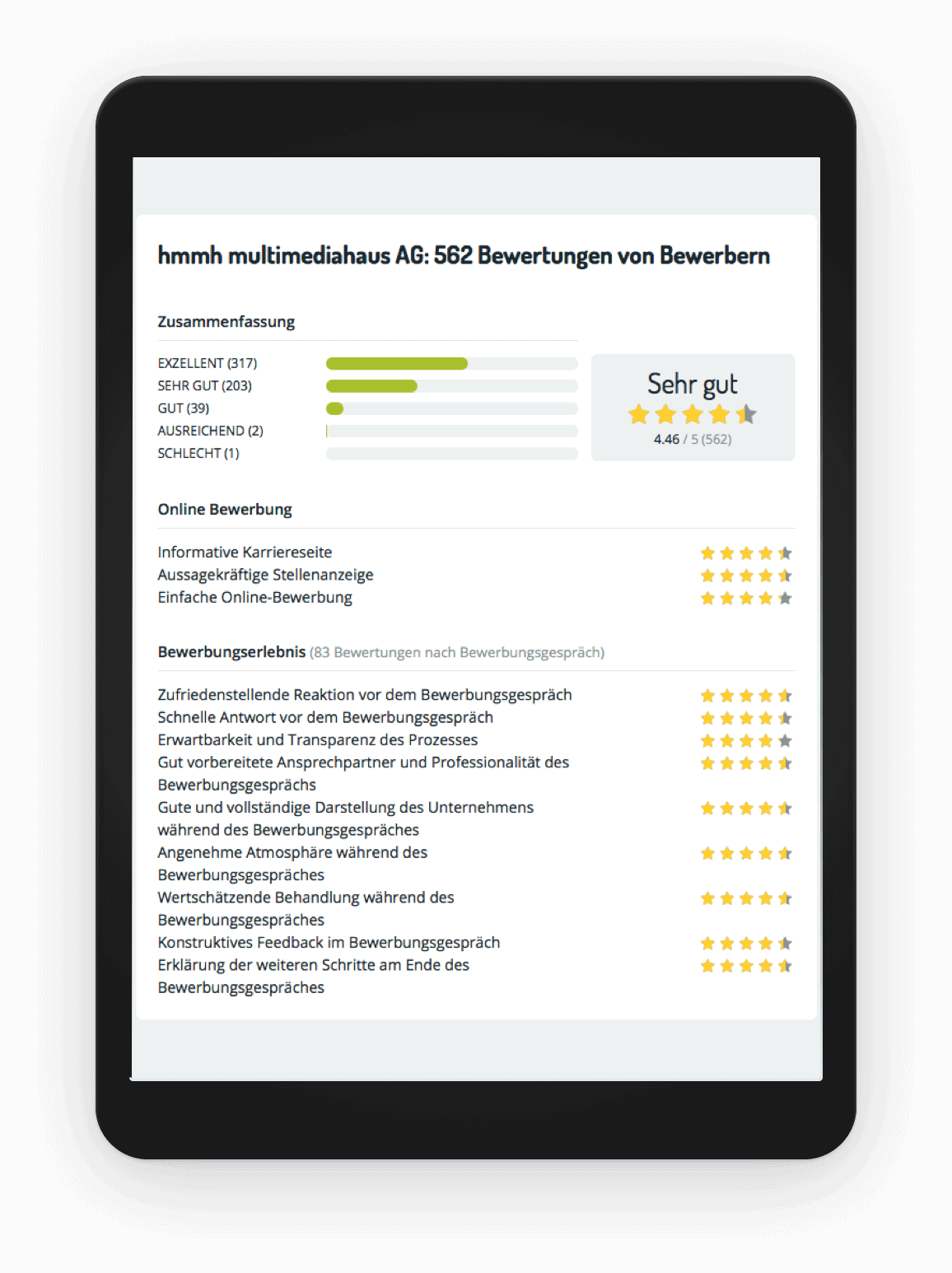 softgarden Feedback Solution - Sehr gutes Feedback